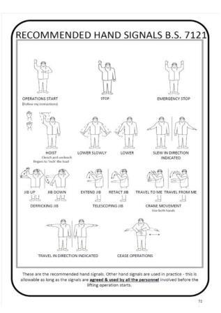 Slinger Hand Signals